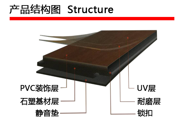 卡曼spc地板-spc锁扣地板生产厂家